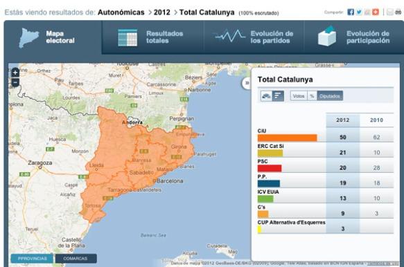 Foto @ La Vanguardia.com